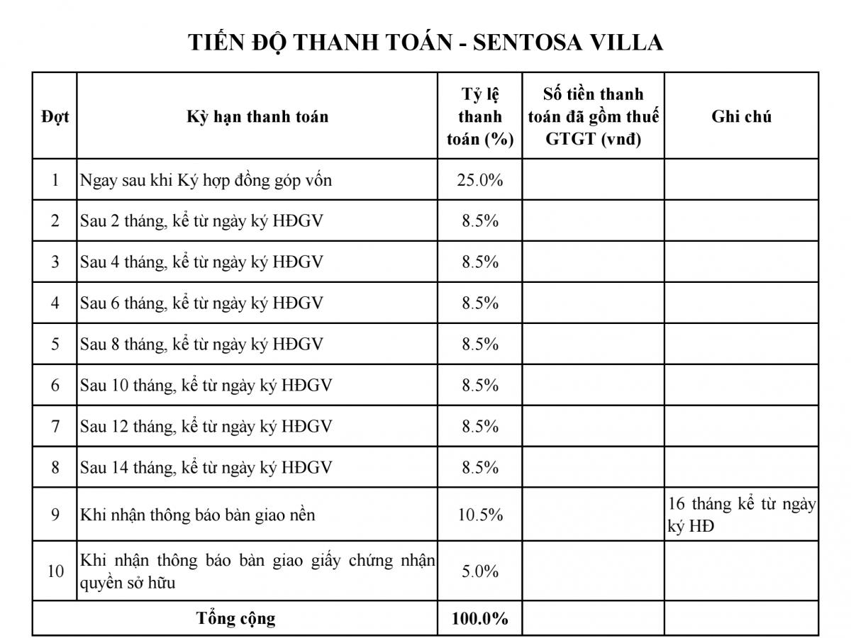 phuong-thuc-thanh-toan-du-an-sentosa